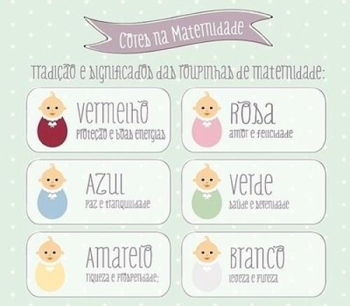 Qual a cor de roupa seu bebê vai usar na maternidade?